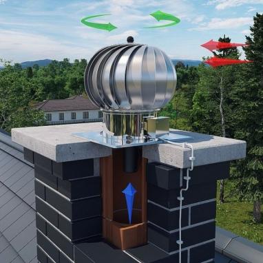 Турбодефлектор: особенности работы в России